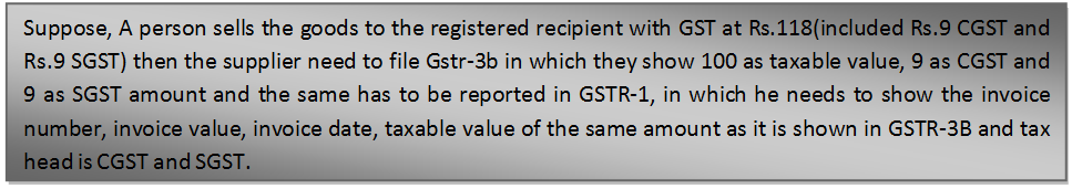 Text Box: Suppose, A person sells the goods to the registered recipient with GST at Rs.118(included Rs.9 CGST and  Rs.9 SGST) then the supplier need to file Gstr-3b in which they show 100 as taxable value, 9 as CGST and 9 as SGST amount and the same has to be reported in GSTR-1, in which he needs to show the invoice number, invoice value, invoice date, taxable value of the same amount as it is shown in GSTR-3B and tax head is CGST and SGST.